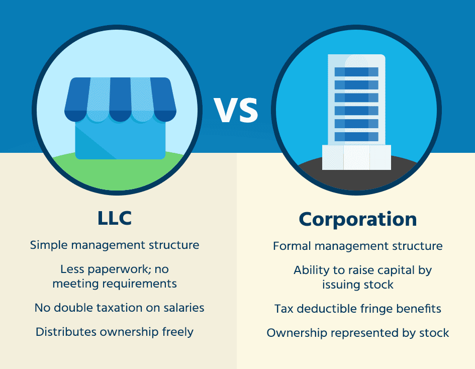 Differences between an LLC and a Corporation
